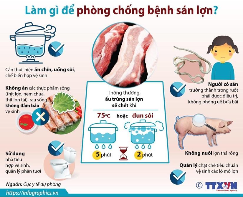 [Infographics] Can lam gi de phong chong benh san lon? hinh anh 1