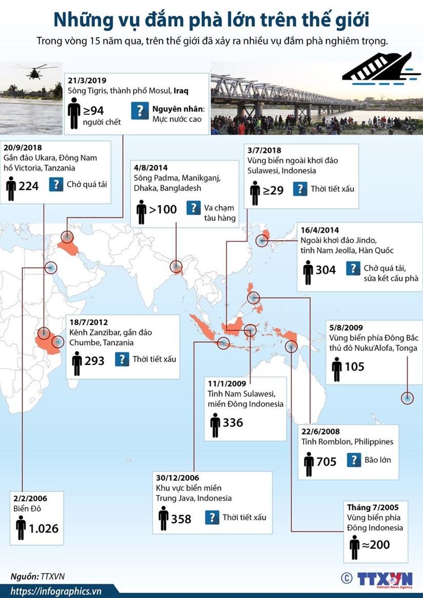 [Infographics] Nhin lai nhung vu dam pha lon tren the gioi hinh anh 1