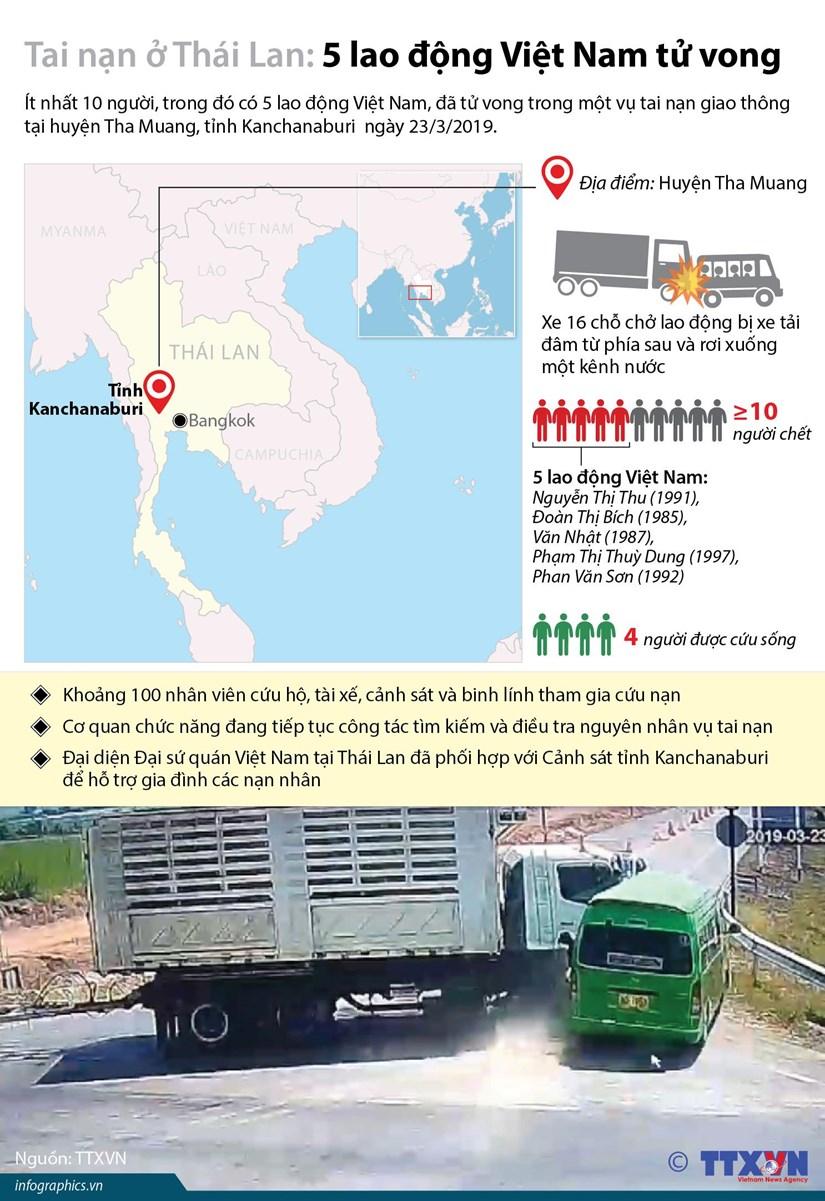 [Infographics] Tai nan o Thai Lan, 5 lao dong Viet Nam tu vong hinh anh 1