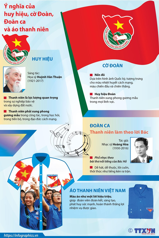 [Infographics] Y nghia cua huy hieu, co Doan, Doan ca va ao thanh nien hinh anh 1