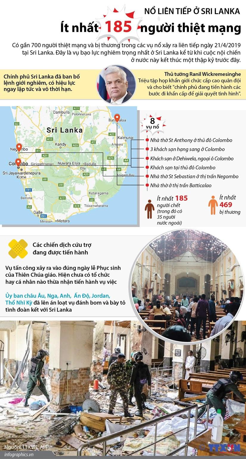 [Infographics] No lien tiep o Sri Lanka: It nhat 185 nguoi thiet mang hinh anh 1