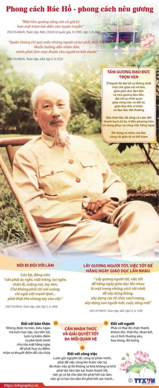 [Infographics] Chu tich Ho Chi Minh: Tam guong dao duc mau muc hinh anh 1