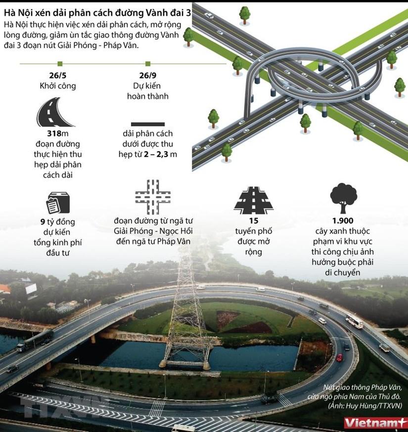 [Infographics] Ha Noi xen dai phan cach duong Vanh dai 3 hinh anh 1