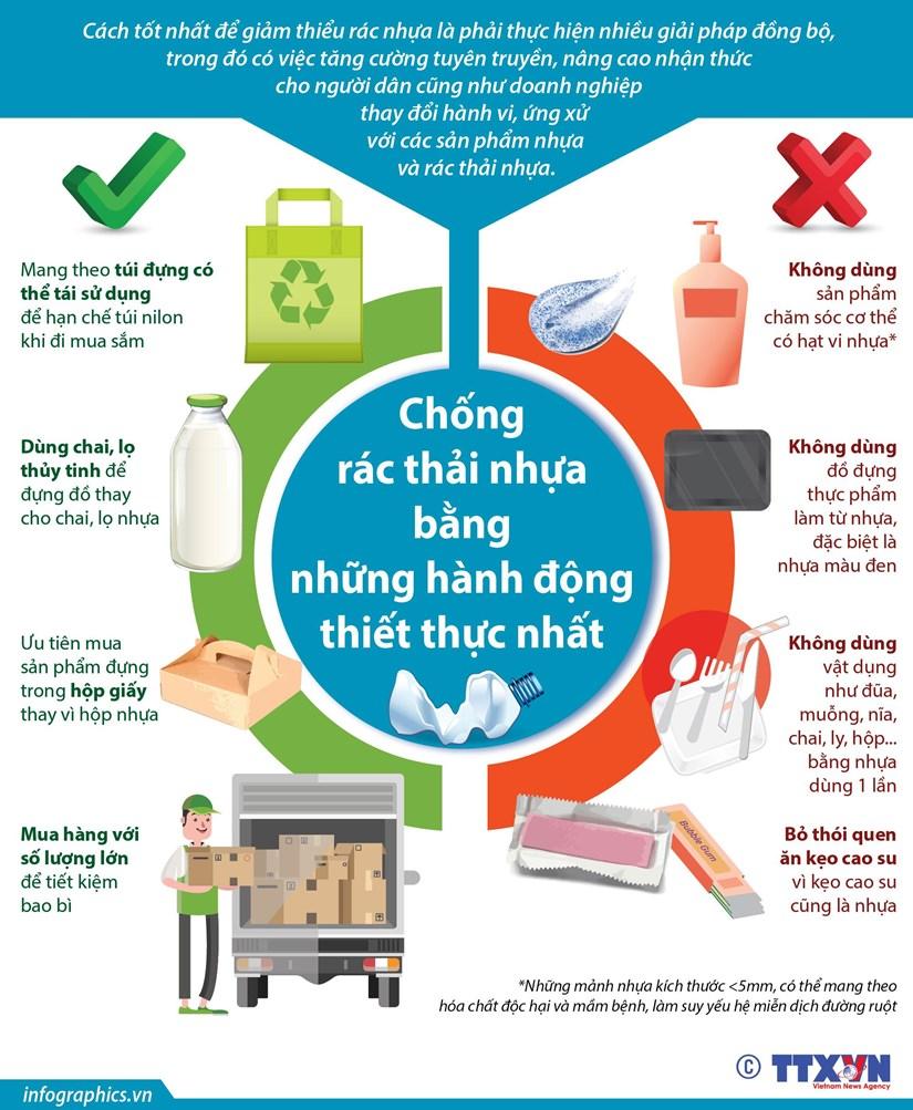 [Infographics] Chong rac thai nhua bang nhung hanh dong thiet thuc hinh anh 1