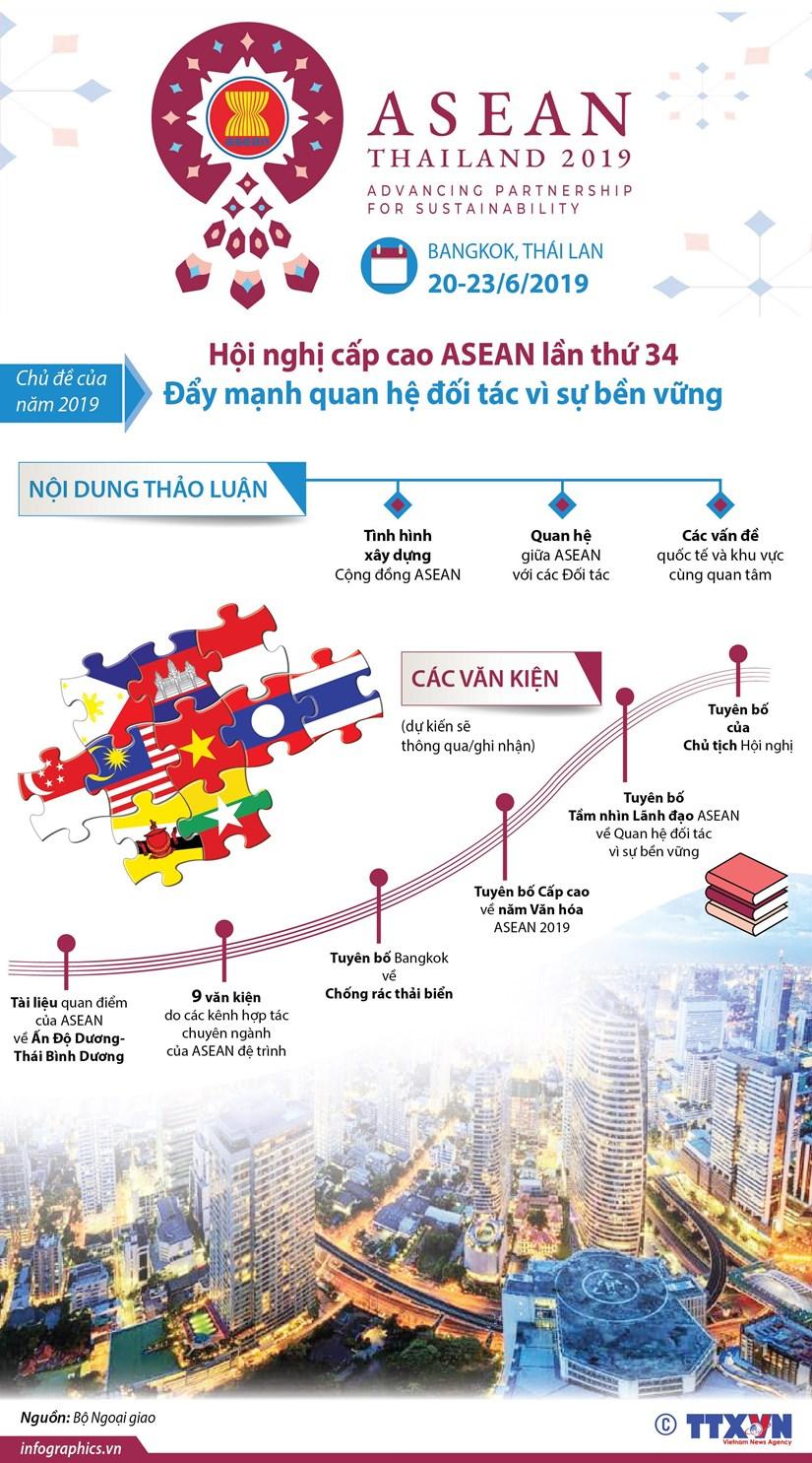 Hoi nghi cap cao ASEAN: Day manh quan he doi tac vi su ben vung hinh anh 1