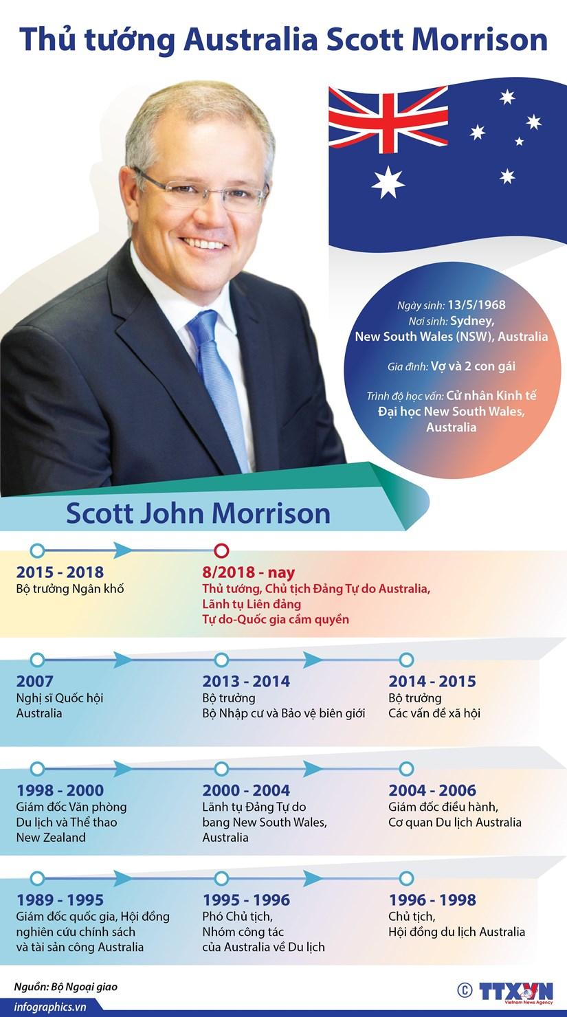 [Infographics] Thong tin co ban ve Thu tuong Australia Scott Morrison hinh anh 1