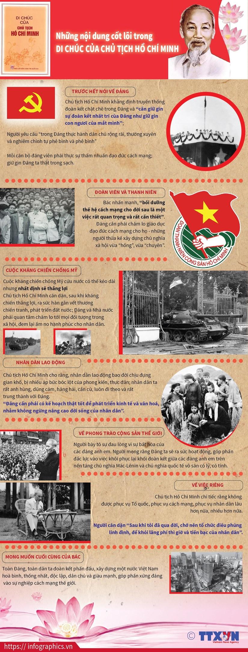Nhung noi dung cot loi trong Di chuc cua Chu tich Ho Chi Minh hinh anh 1