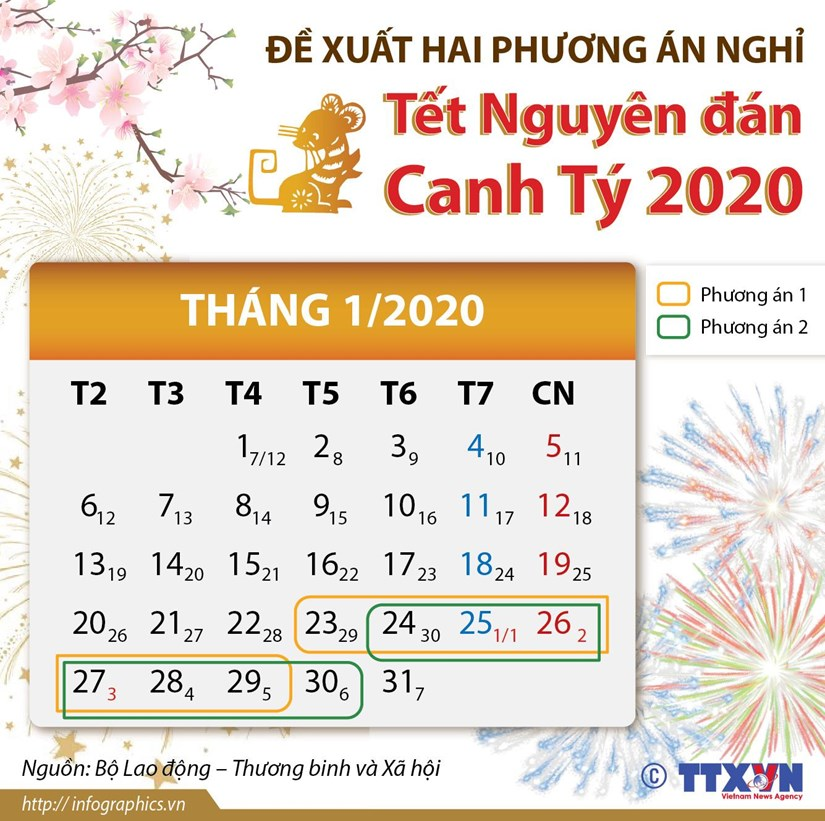 [Infographics] De xuat 2 phuong an nghi Tet Nguyen dan Canh Ty 2020 hinh anh 1