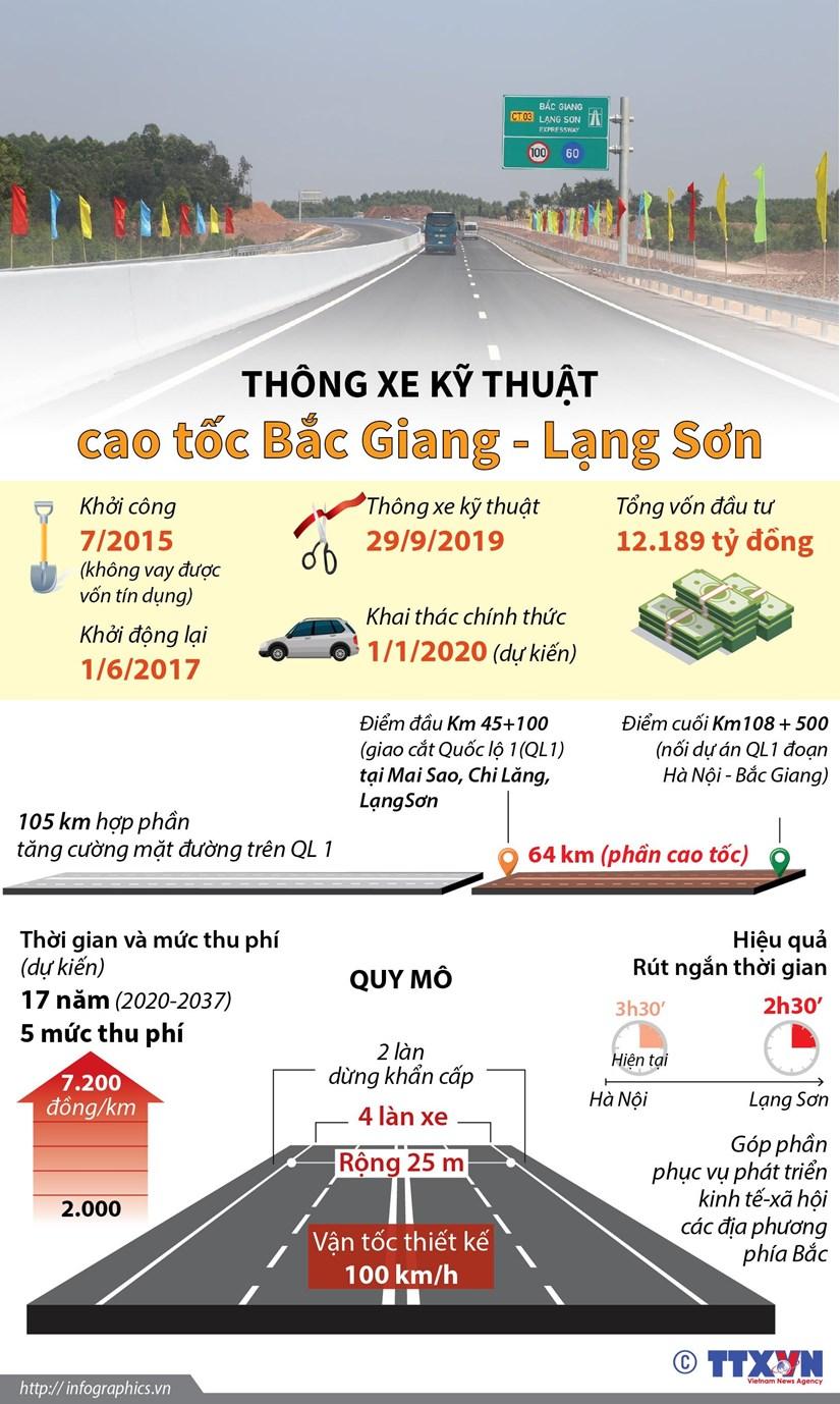 [Infographics] Thong xe ky thuat cao toc Bac Giang-Lang Son hinh anh 1