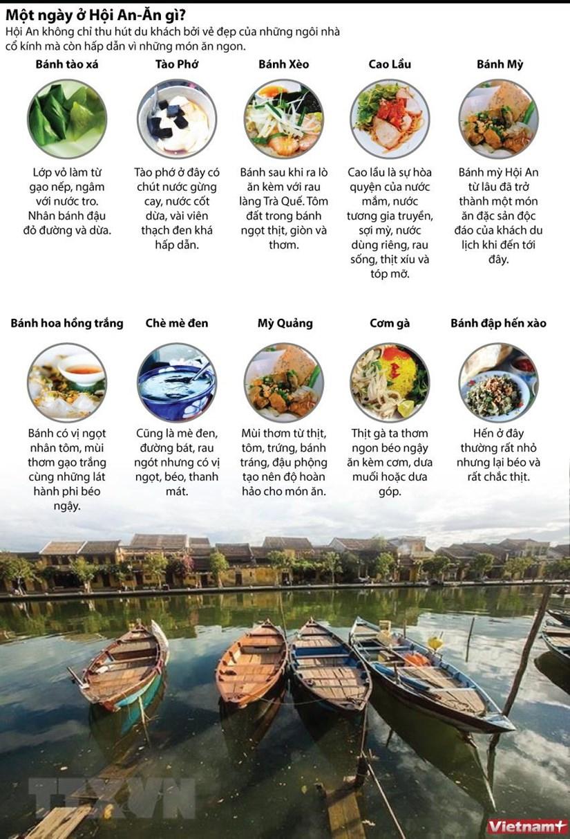 [Infographics] Nen an nhung mon gi khi den pho co Hoi An? hinh anh 1