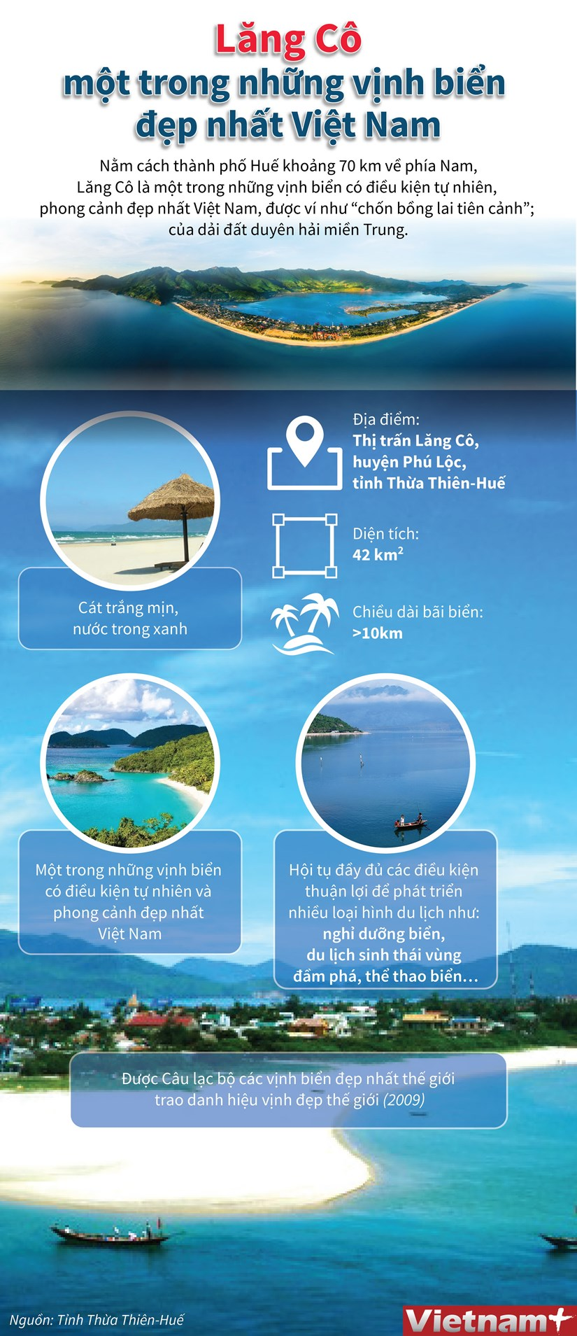 [Infographics] Lang Co - Mot trong nhung vinh bien dep nhat Viet Nam hinh anh 1