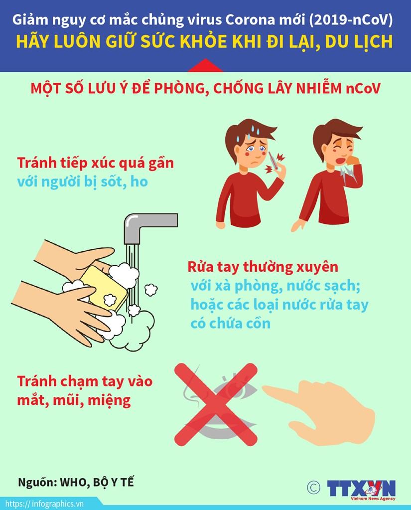 [Infographics] Nhung luu y de phong, chong lay nhiem virus Corona hinh anh 1