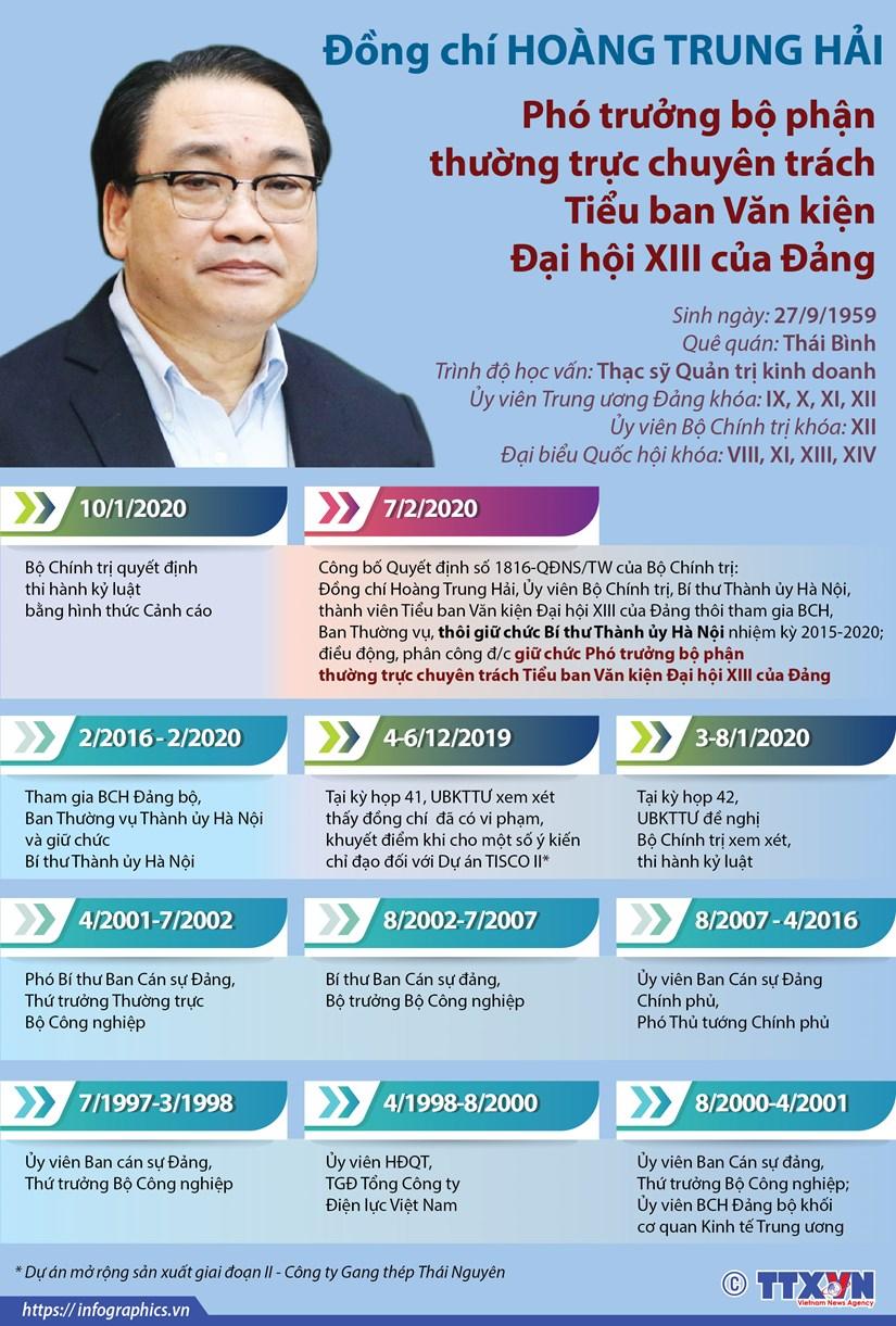 [Infographics] Phan cong nhiem vu moi cho ong Hoang Trung Hai hinh anh 1