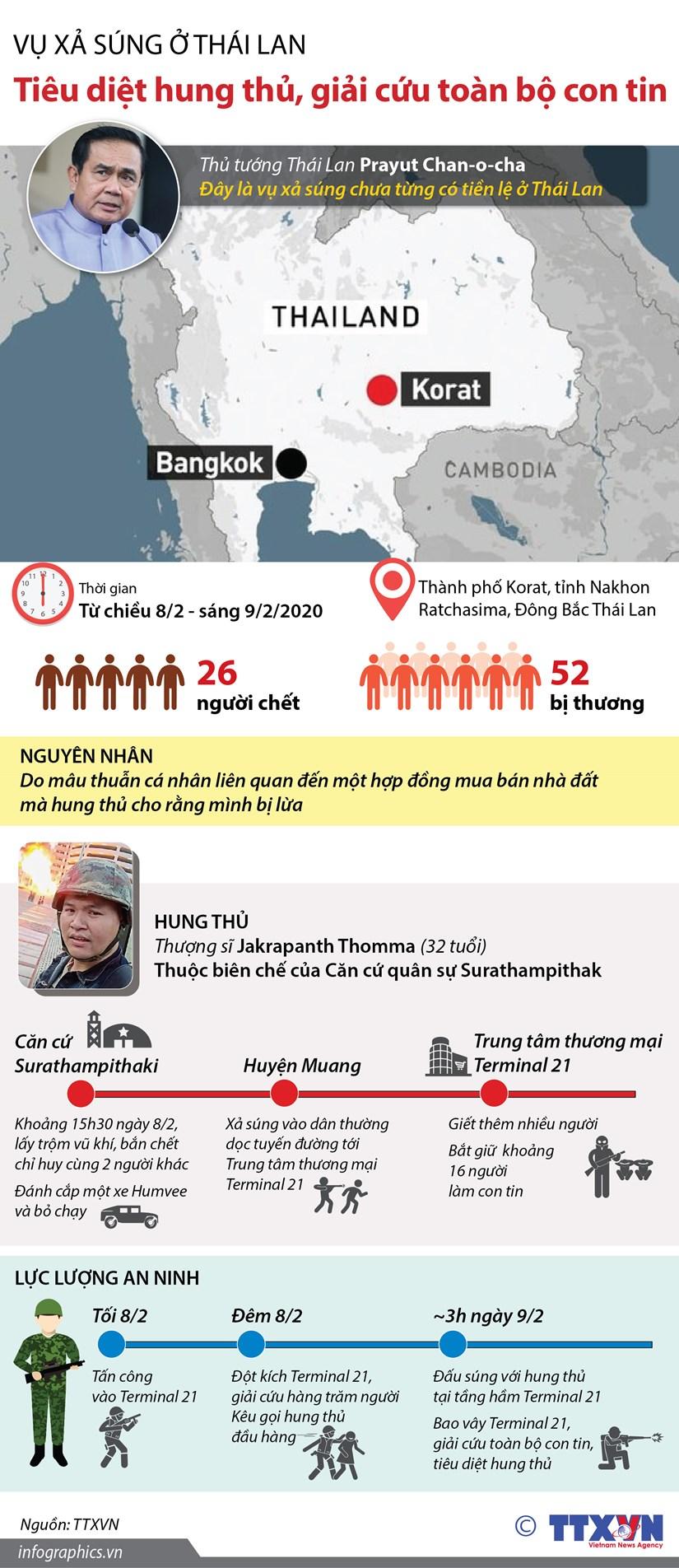 [Infographics] Nhin lai vu xa sung khien 26 nguoi chet o Thai Lan hinh anh 1