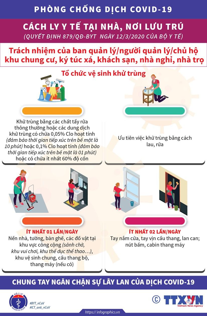 [Infographics] Trach nhiem cua xa, phuong noi co nguoi duoc cach ly hinh anh 1