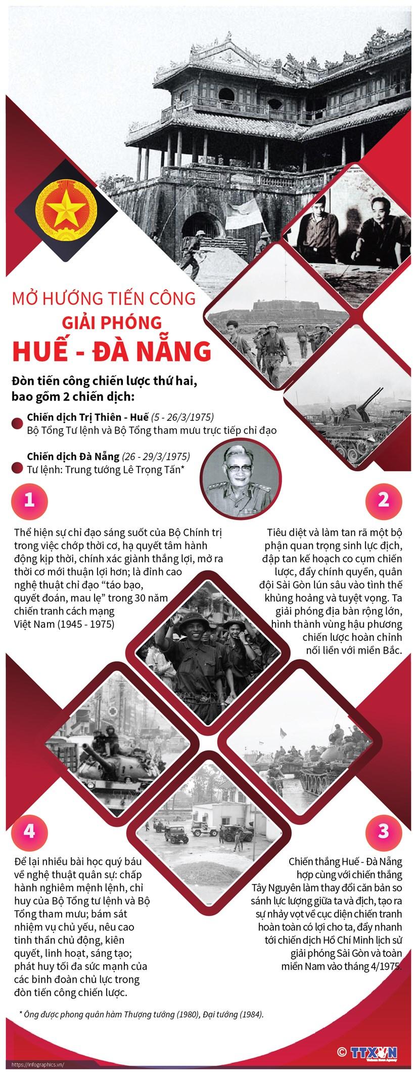 [Infographics] Mo huong tien cong giai phong Hue-Da Nang hinh anh 1