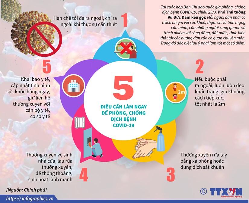 [Infographics] 5 dieu can lam ngay de phong, chong dich benh COVID-19 hinh anh 1