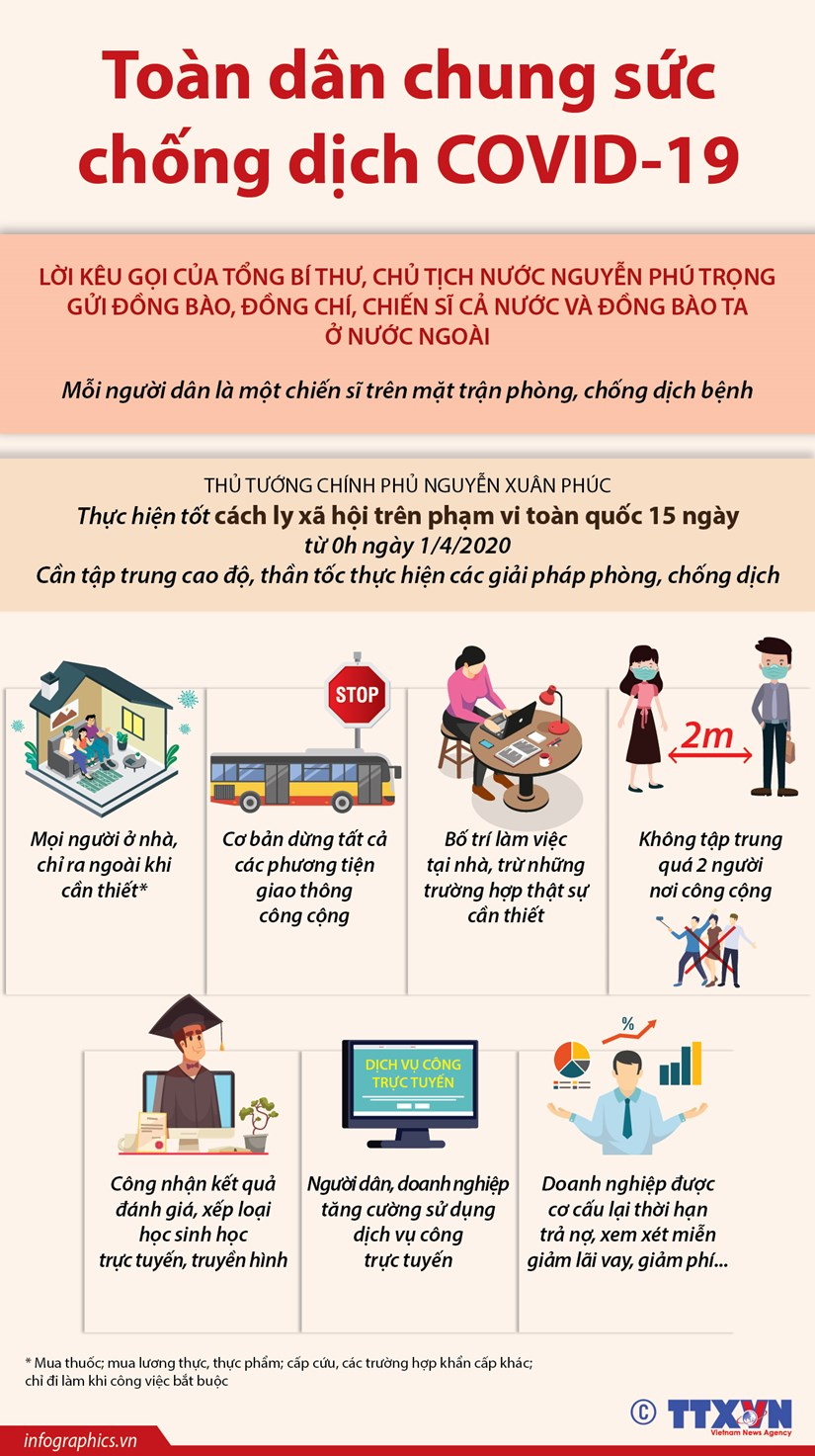 [Infographics] Toan dan Viet Nam chung suc chong dich COVID-19 hinh anh 1