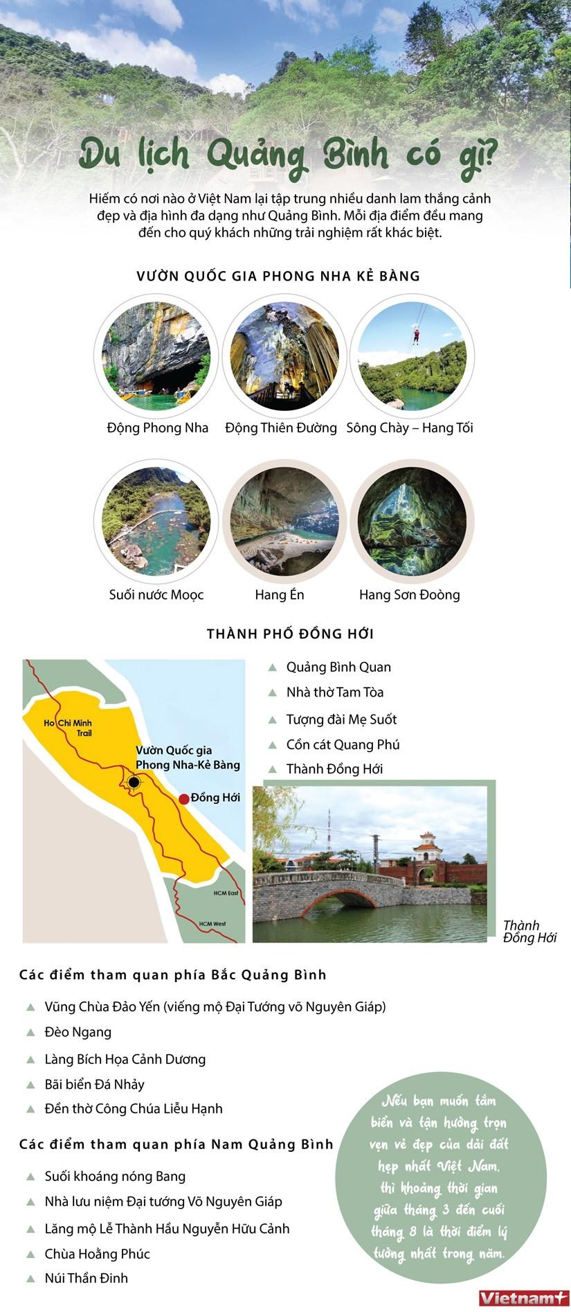 [Infographics] Nhung dia diem khong the bo qua khi den Quang Binh hinh anh 1