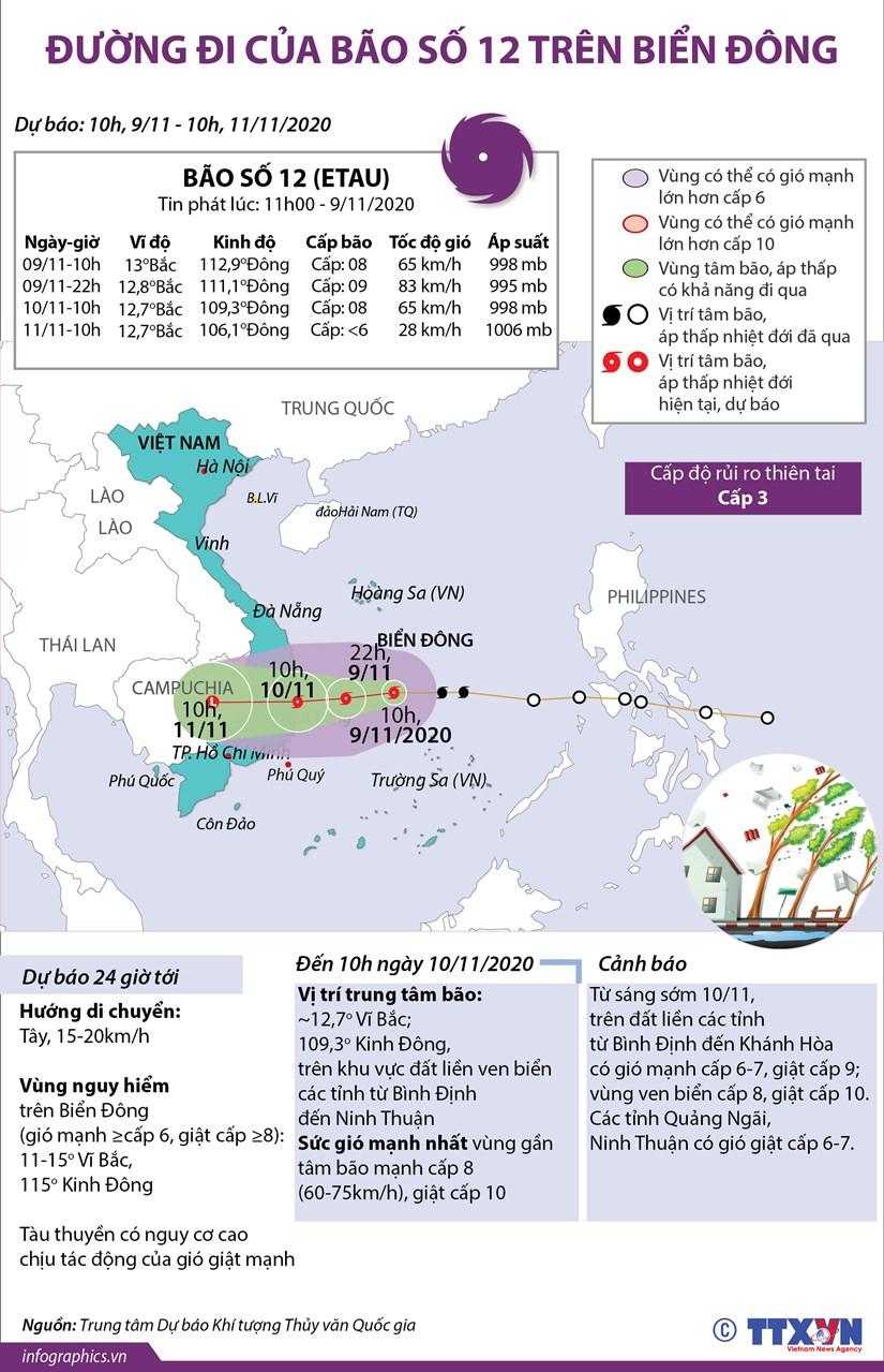 [Infographics] Vi tri va duong di cua bao so 12 tren Bien Dong hinh anh 1
