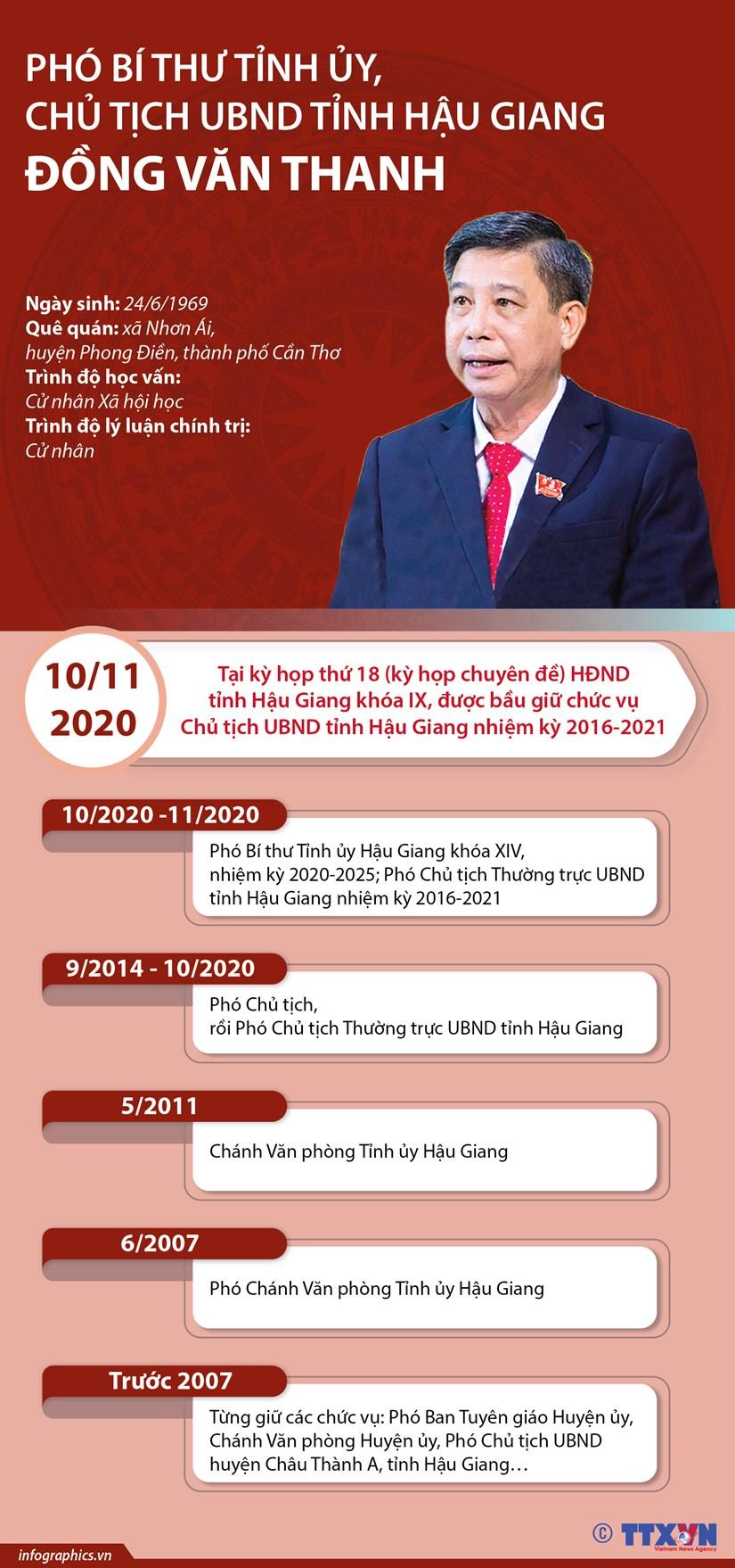 Pho Bi thu Tinh uy, Chu tich UBND tinh Hau Giang Dong Van Thanh hinh anh 1