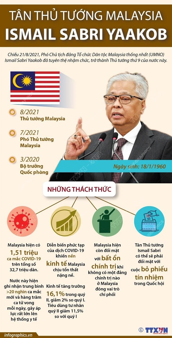 [Infographics] Tan Thu tuong Malaysia va nhung thach thuc phia truoc hinh anh 1