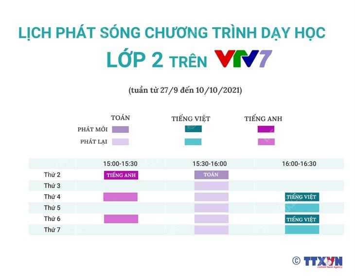 Lich phat song chuong trinh day hoc lop 1, 2 tren truyen hinh hinh anh 2