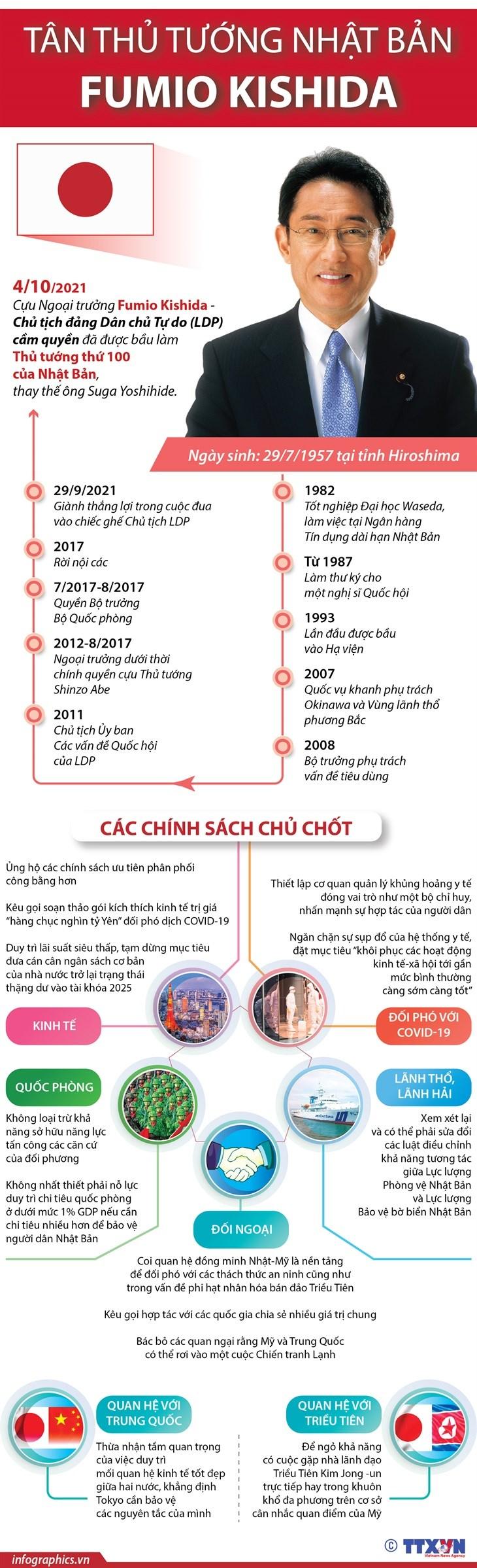 [Infographics] Nhung chinh sach chu chot cua tan Thu tuong Nhat Ban hinh anh 1