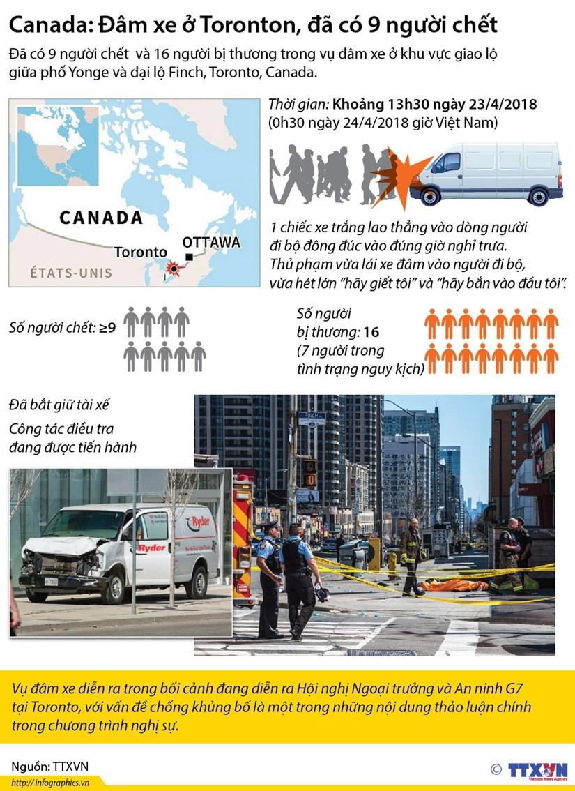 [Inforgraphics] Vu dam xe o Canada: Da co 9 nguoi thiet mang hinh anh 1
