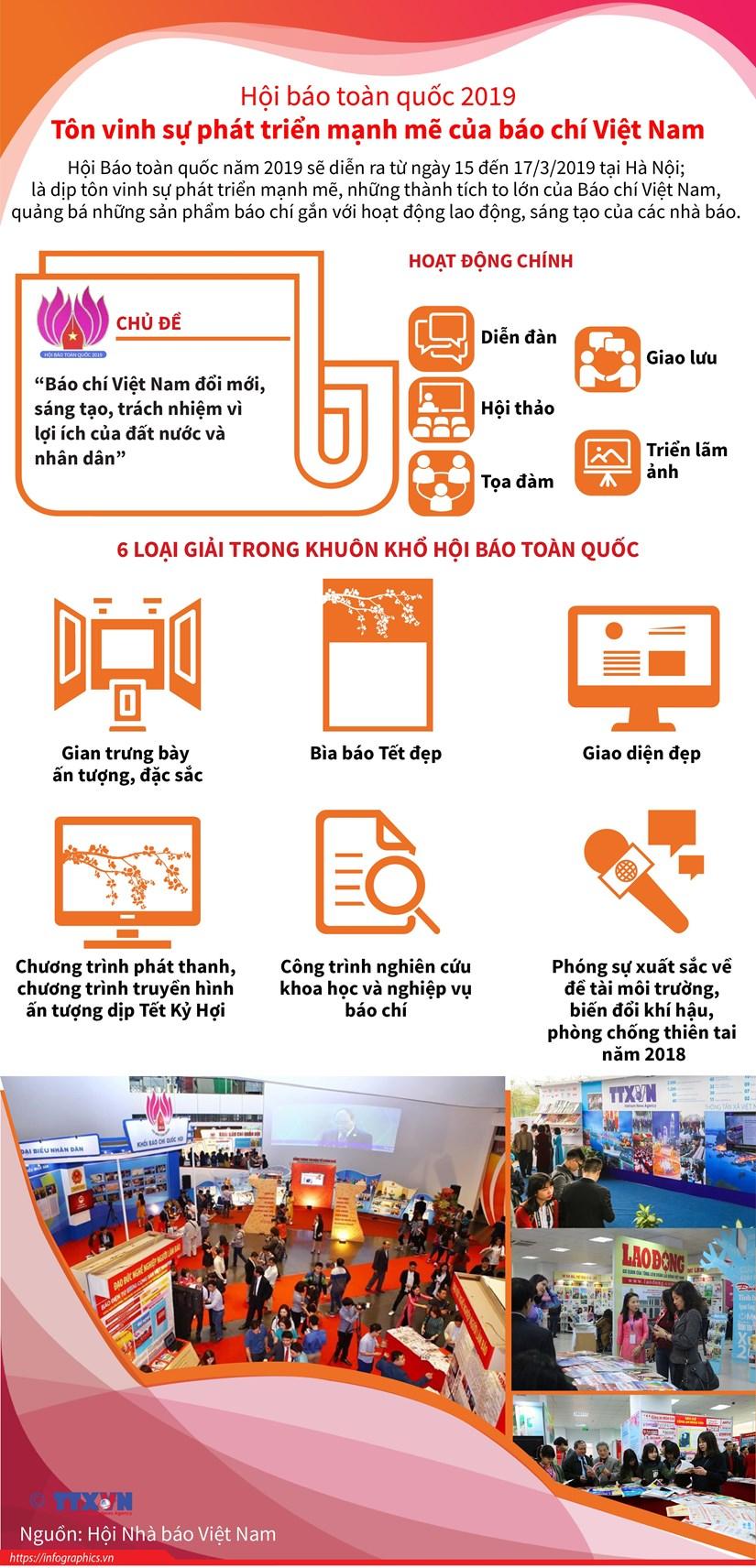 [Infographics] Hoi Bao toan quoc 2019 se dien ra tu 15 den 17/3 hinh anh 1