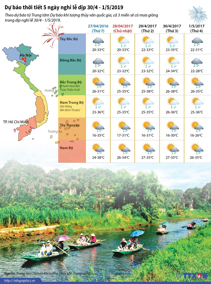 [Infographics] Du bao thoi tiet nam ngay nghi le dip 30/4, 1/5 hinh anh 1