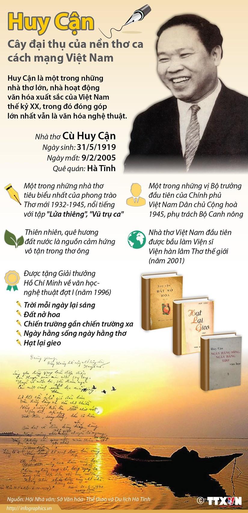 [Infographics] Huy Can - Cay dai thu cua nen tho ca cach mang hinh anh 1