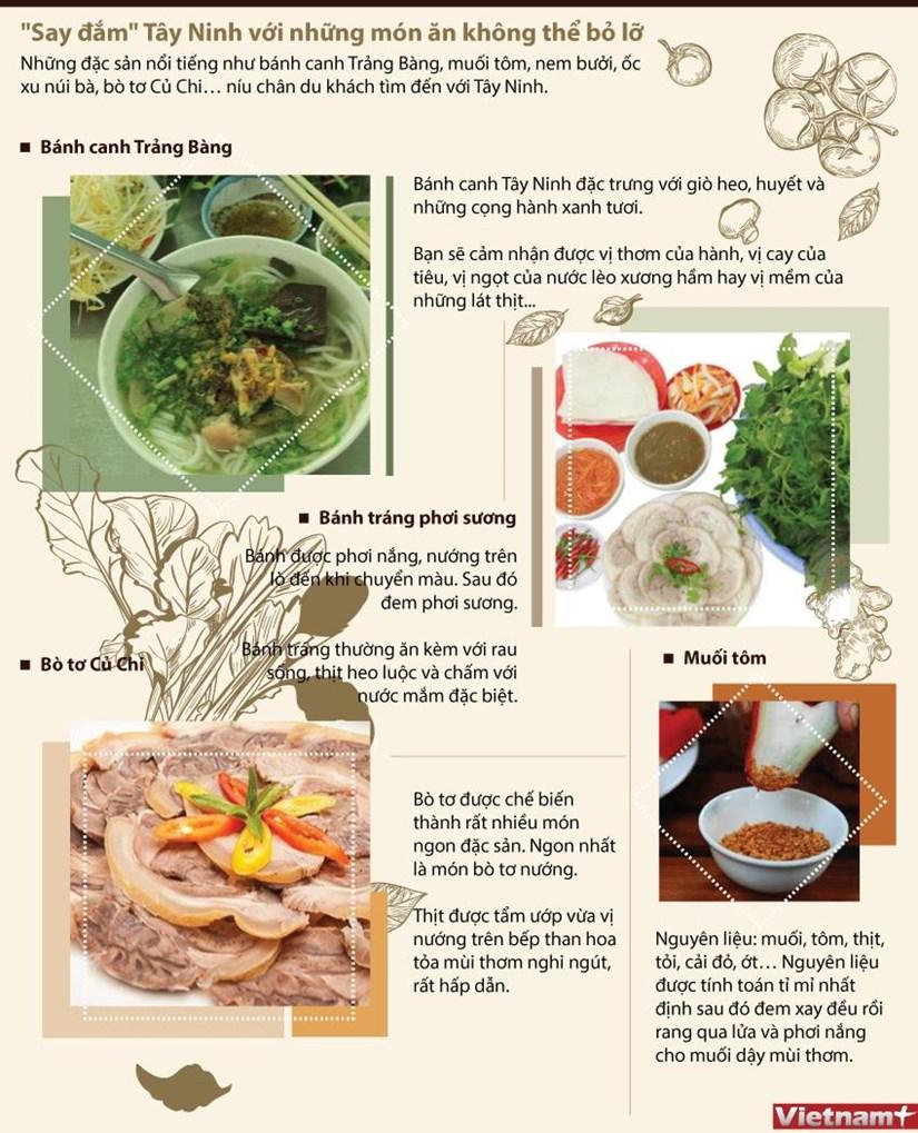 [Infographics] 'Say dam' Tay Ninh voi nhung dac san khong the bo lo hinh anh 1