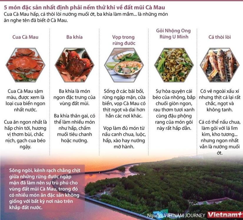 [Infographics] 5 mon dac san nhat dinh phai nem thu khi ve Ca Mau hinh anh 1