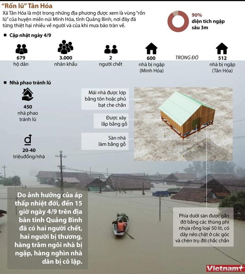 [Infographics] Mua lu tai Quang Binh khien 4 nguoi thuong vong hinh anh 1