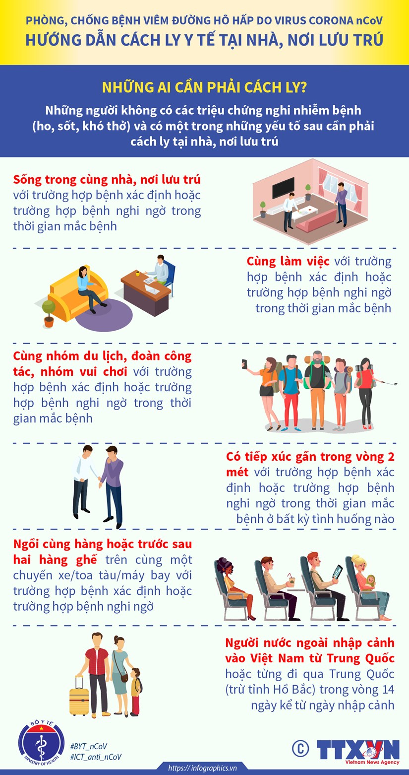 [Infographics] Huong dan bien phap cach ly phong, chong virus corona hinh anh 4