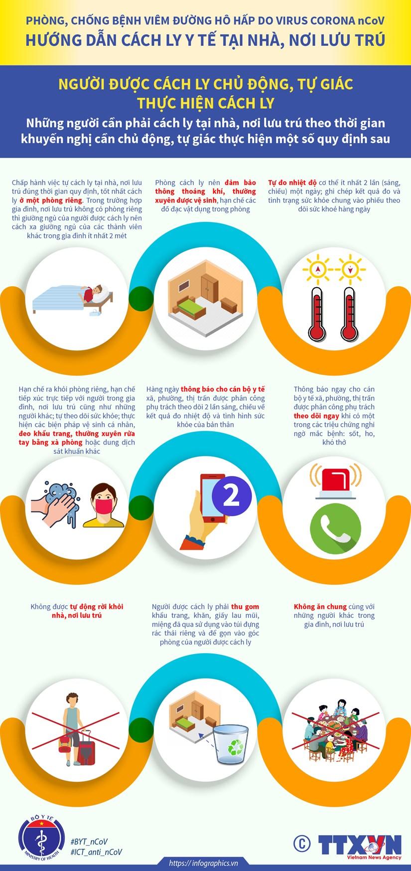 [Infographics] Huong dan bien phap cach ly phong, chong virus corona hinh anh 2