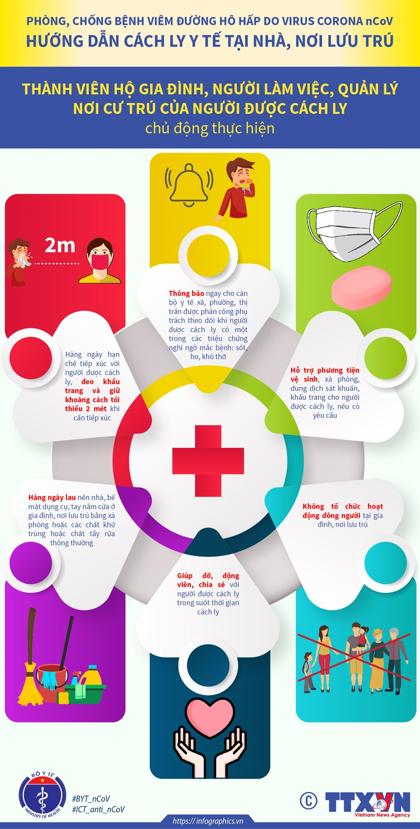 [Infographics] Huong dan bien phap cach ly phong, chong virus corona hinh anh 1