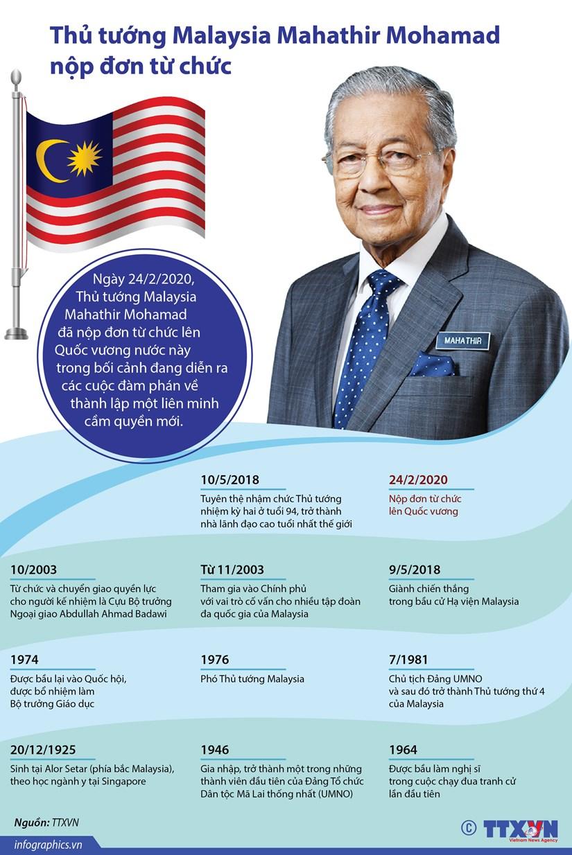 [Infographics] Thu tuong Malaysia Mahathir Mohamad nop don tu chuc hinh anh 1