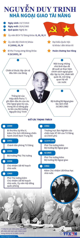 [Infographics] Nguyen Duy Trinh: Nha ngoai giao tai nang ky cuu hinh anh 1