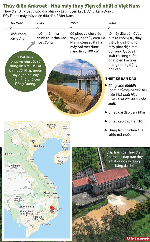 [Infographics] Kham pha nha may thuy dien Ankroet o Lam Dong hinh anh 1