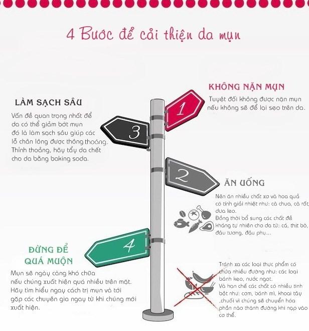 """[Infographics] """"Tat tan tat"""" nhung dieu can biet ve mun hinh anh 3"""