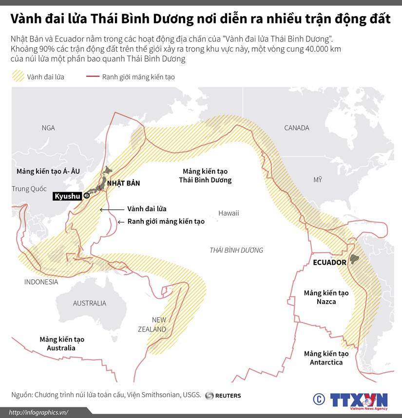 [Infographics] Vanh dai lua Thai Binh Duong di qua nhung nuoc nao? hinh anh 1