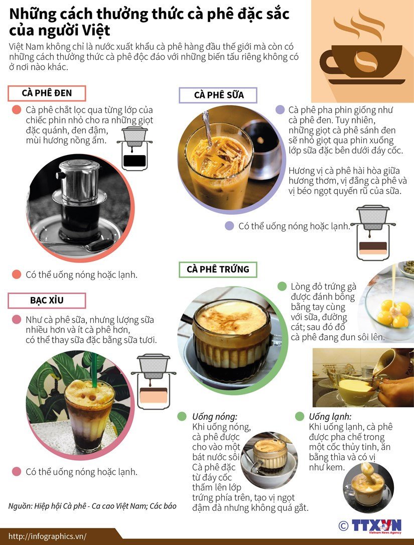 [Infographics] Nhung cach thuong thuc caphe dac sac cua nguoi Viet hinh anh 1