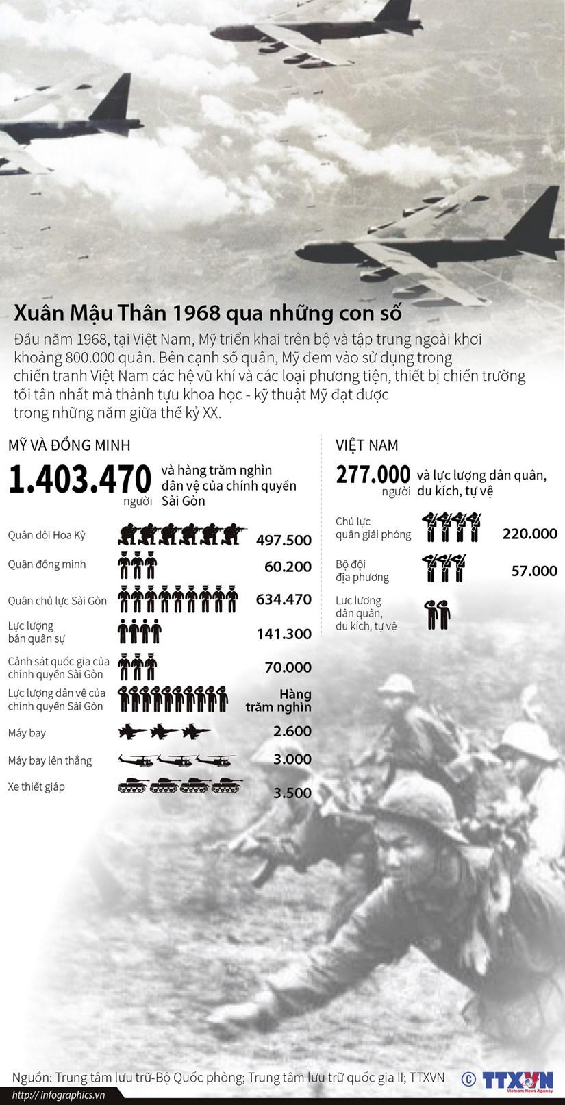 [Infographic] Chien tranh Viet Nam dau nam 1968 qua nhung con so hinh anh 1