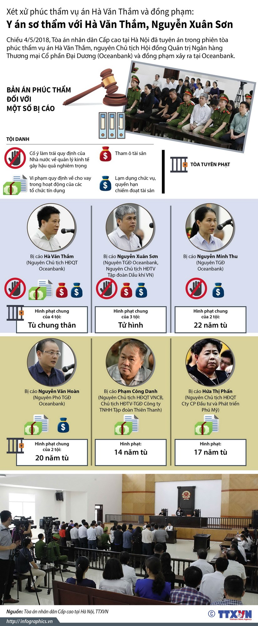 [Infographics] Y an so tham voi Ha Van Tham, Nguyen Xuan Son hinh anh 1