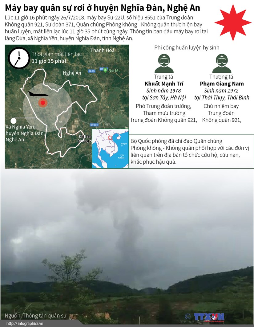 [Infographics] Toan canh vu roi may bay chien dau o Nghe An hinh anh 1