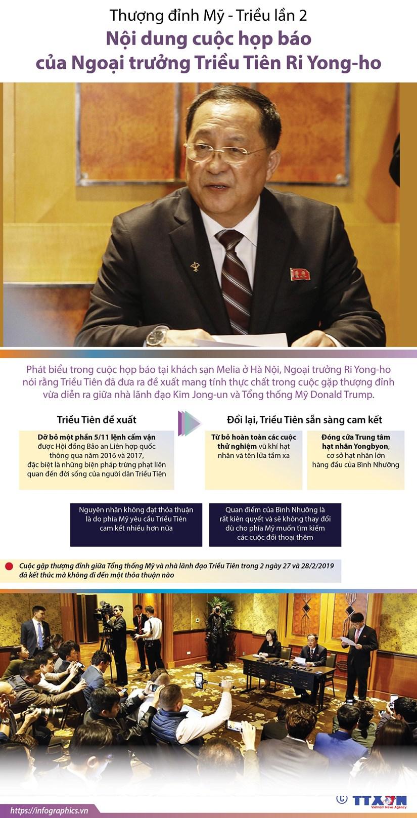 [Infographics] Noi dung hop bao cua Ngoai truong Trieu Tien Ri Yong-ho hinh anh 1