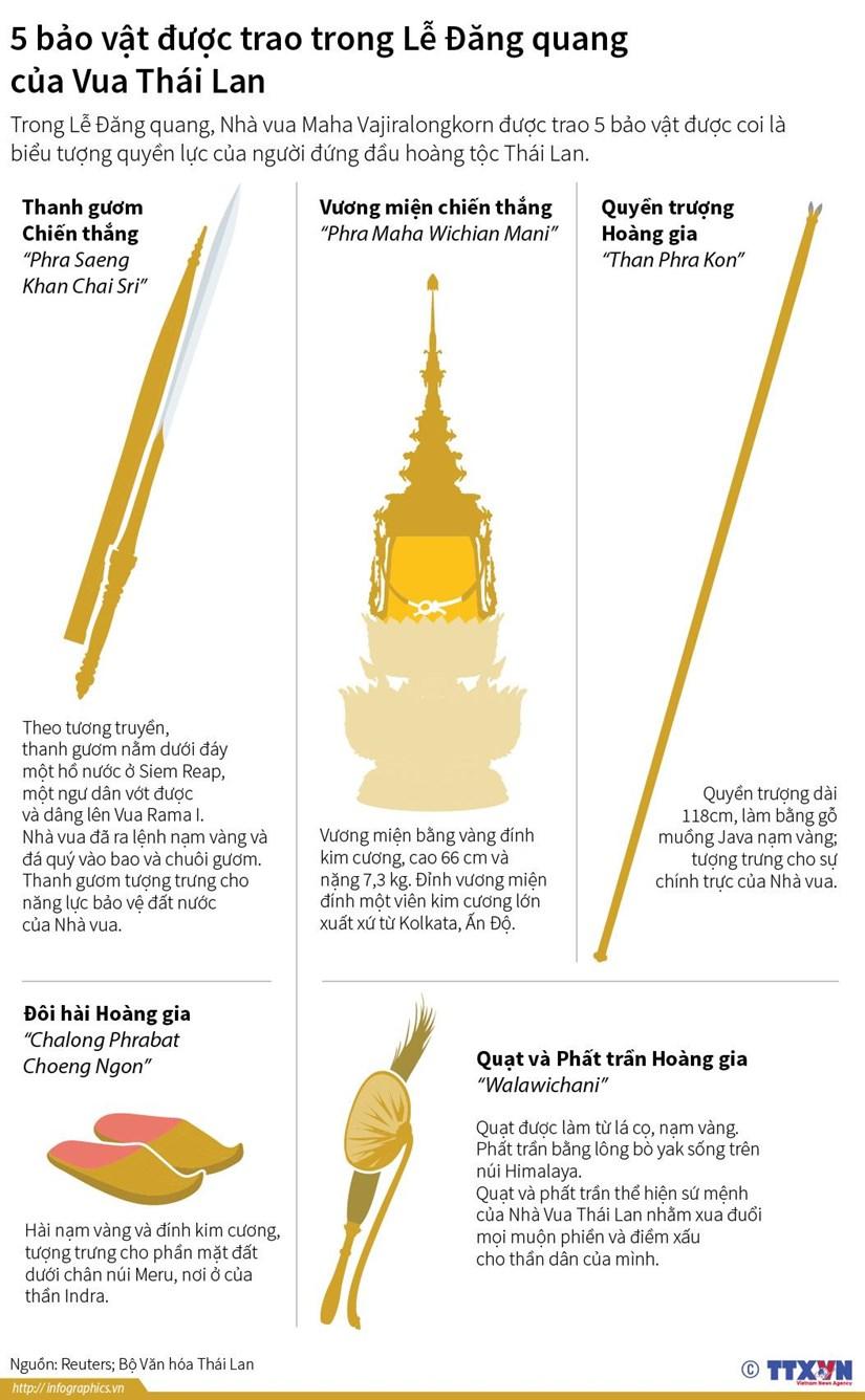 [Infographics] 5 bao vat duoc trao o Le Dang quang cua Vua Thai Lan hinh anh 1