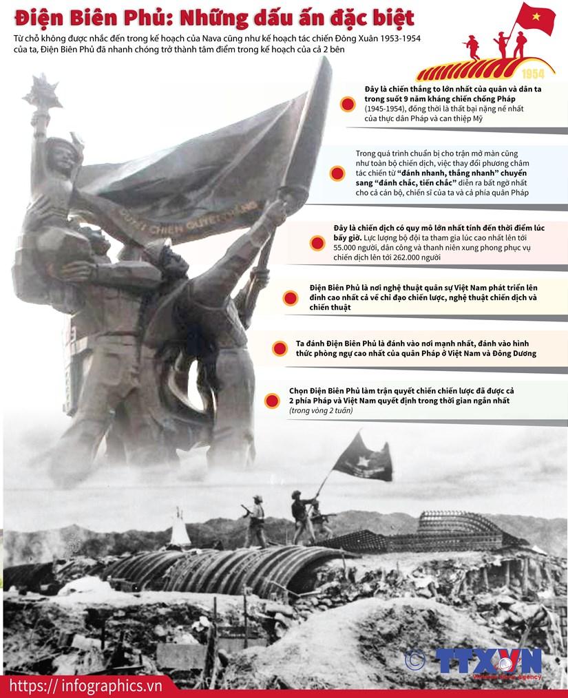 [Infographics] Chien thang Dien Bien Phu: Nhung dau an dac biet hinh anh 1